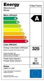 Energy Label EU