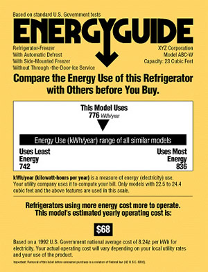 Energy Label EU
